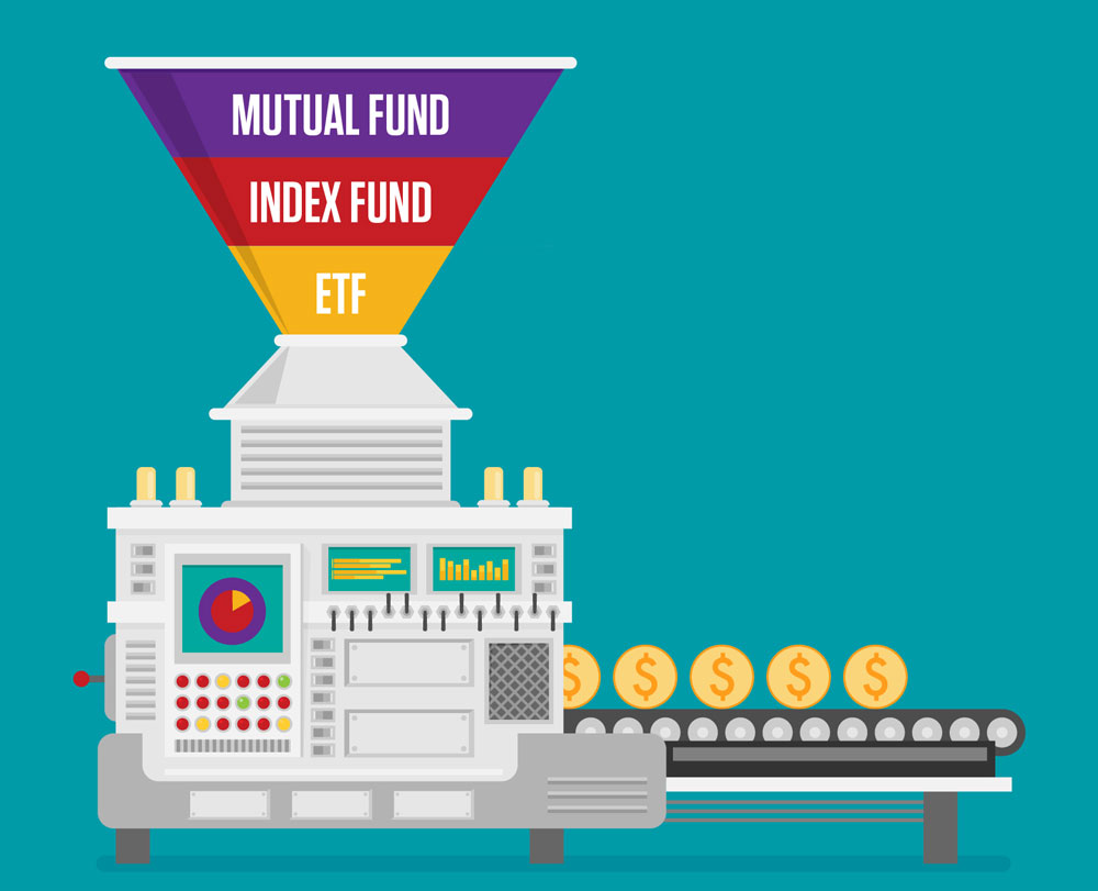 Mutual Fund, Index Fund, ETF funnel.