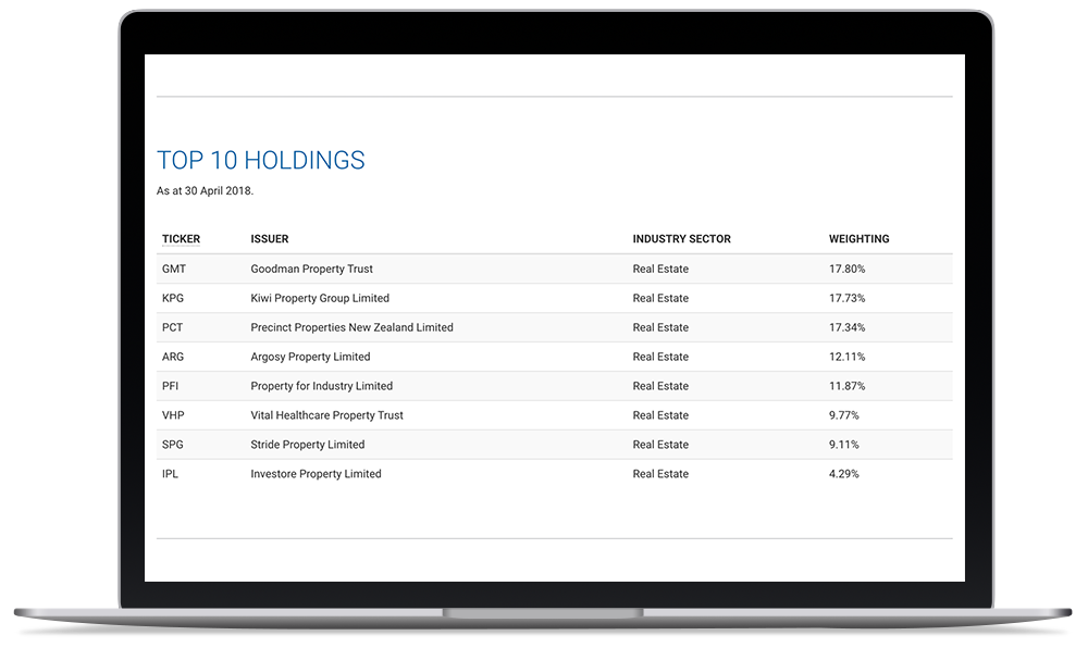 These are the holdings that make up the New Zealand Property Fund (NPF) Source: SmartShares