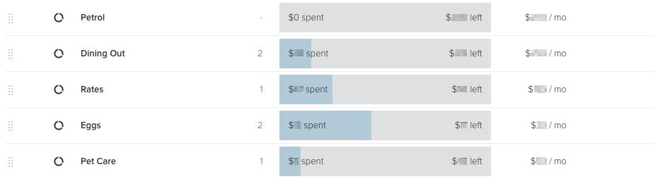 January budget snapshot.