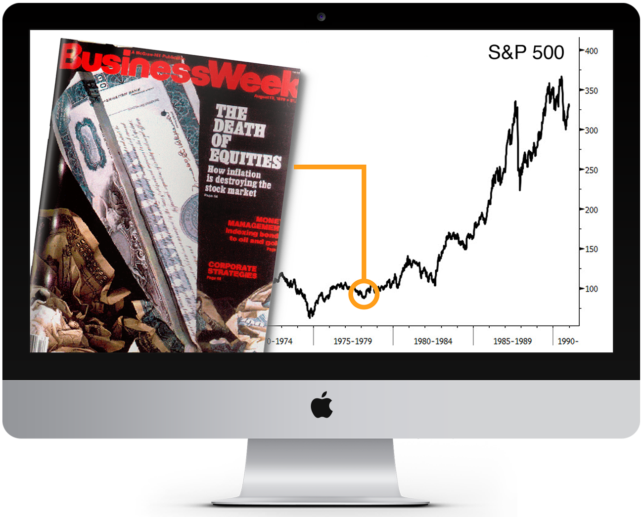 The Business Week Cover which predicted a sharemarket plunge, could not have been more wrong.