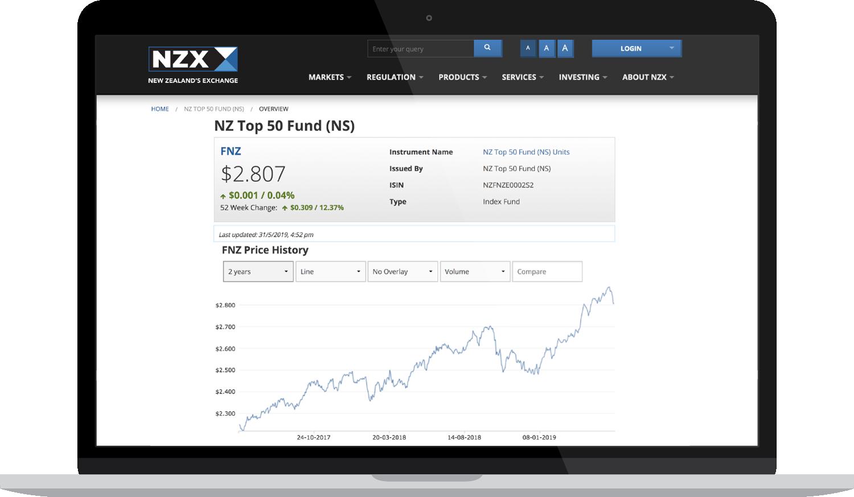 NZX NZ Top 50 Fund Overview