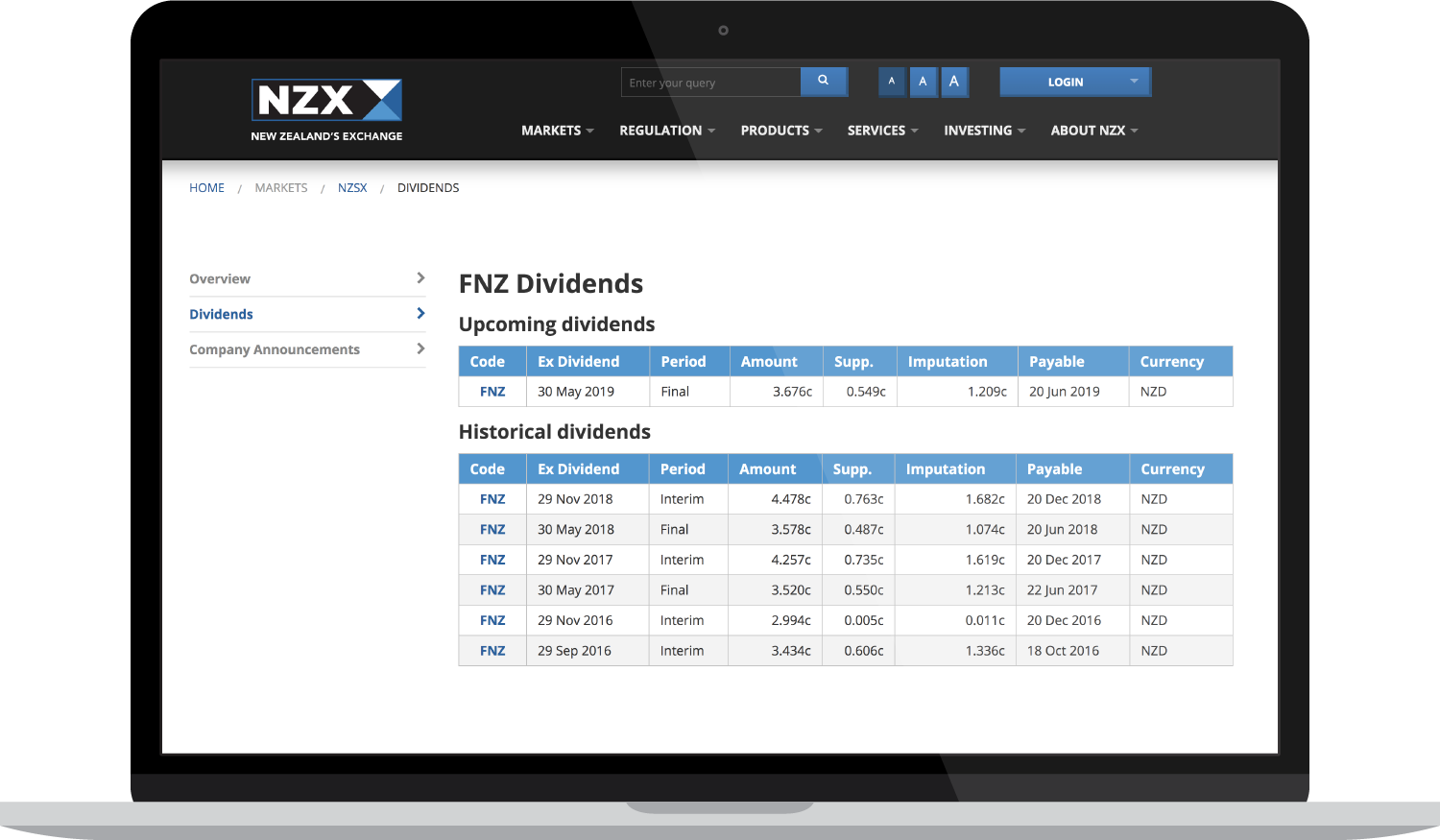 From the NZX - FNZ Dividends - Upcoming dividends and Historical dividends