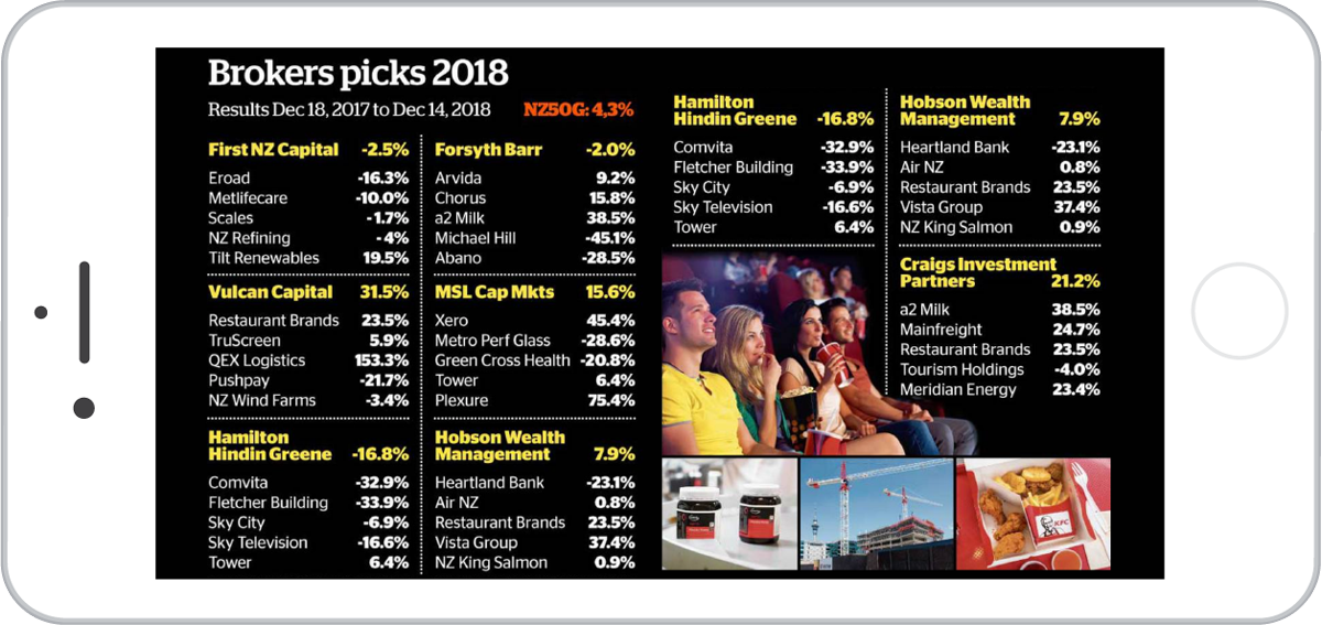 2018 broker picks from  nzherald.co.nz