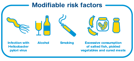 Image credit:  Cancer Council NSW