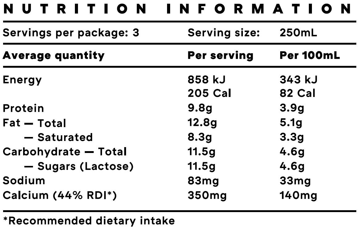 Kefir Yoghurt Natural NIP.png