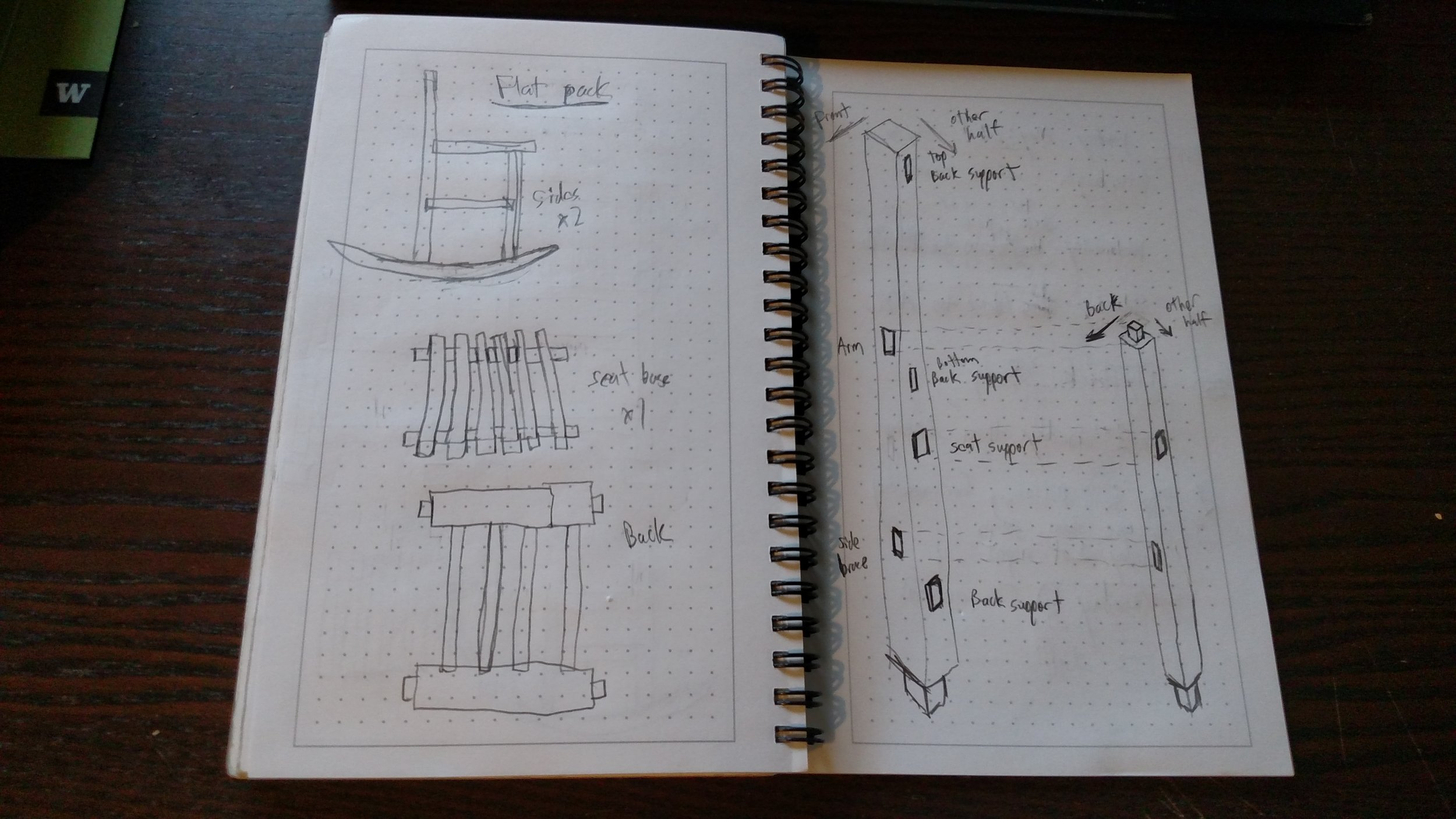 The plans for the rocking chair.