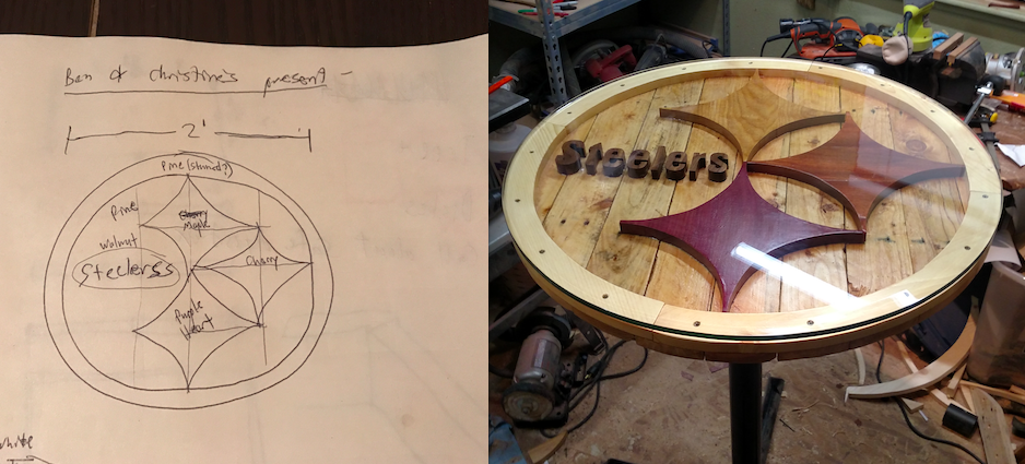 The sketched out plan for the Steelers table and completed table.