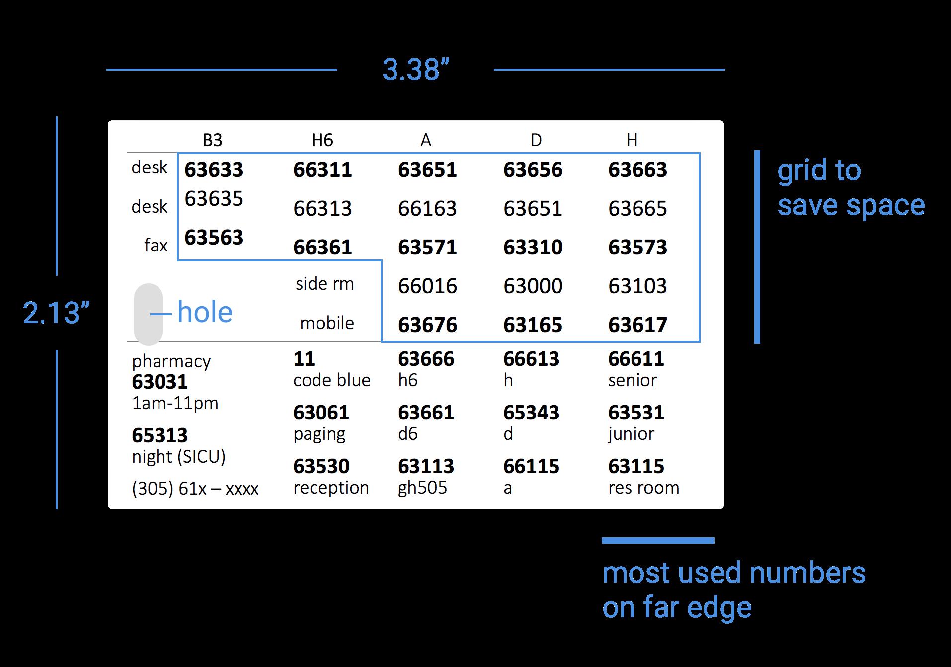 high data density phone card layout