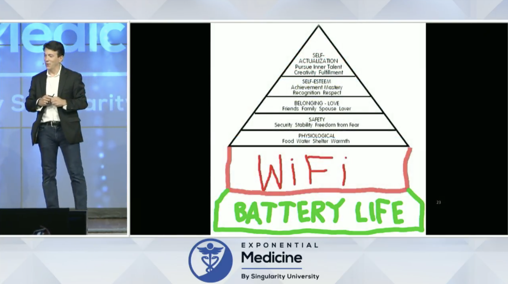 modern pyramid of needs