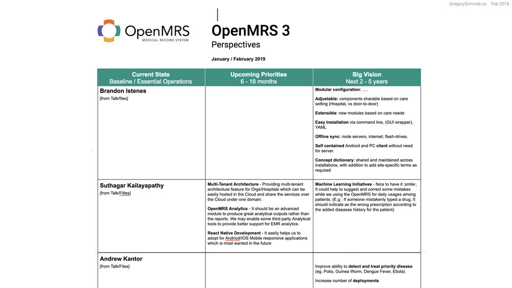 OpenMRS 3 - Benefits of modularity in an open-source