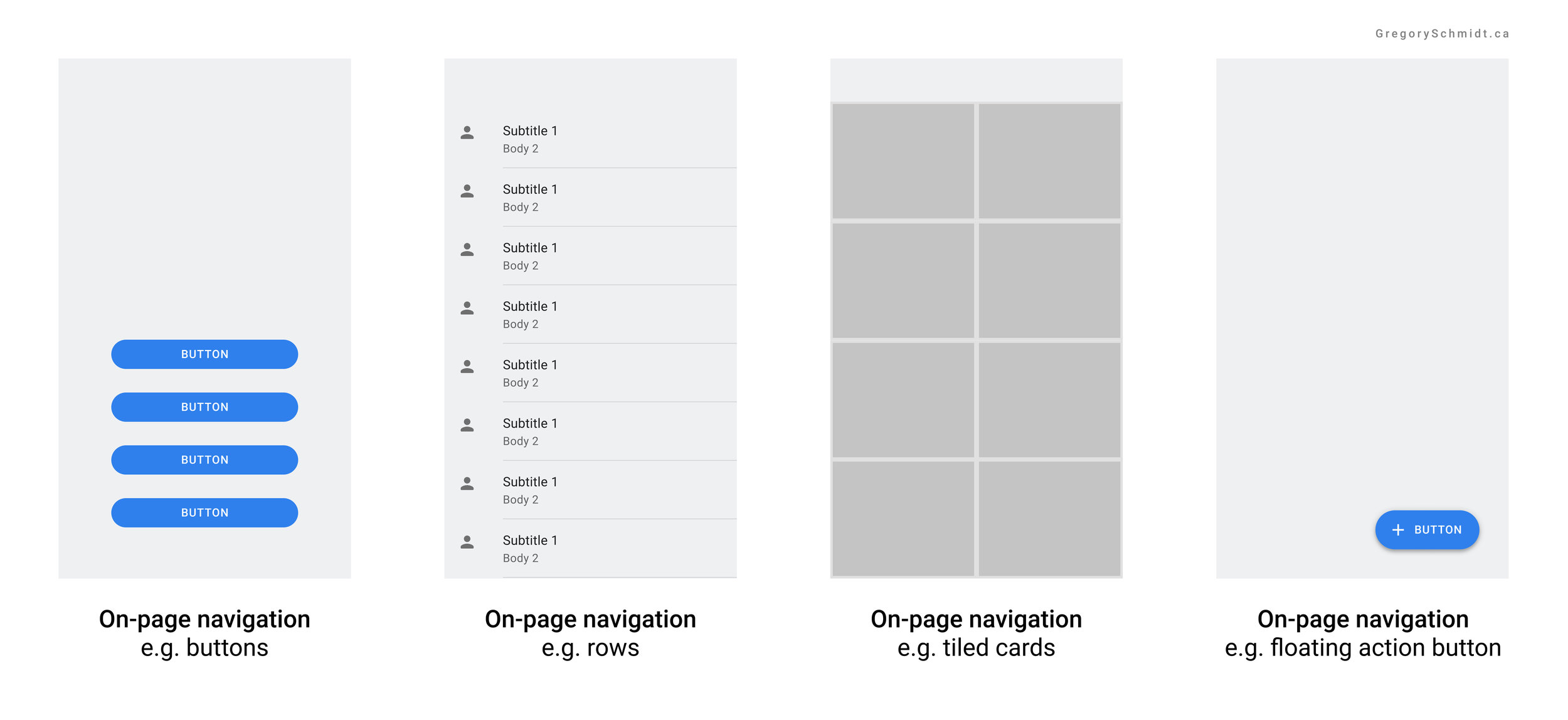 on-page navigation
