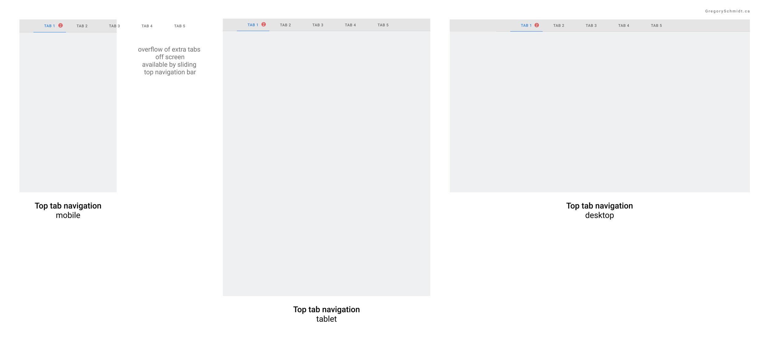 top tab navigation.jpg
