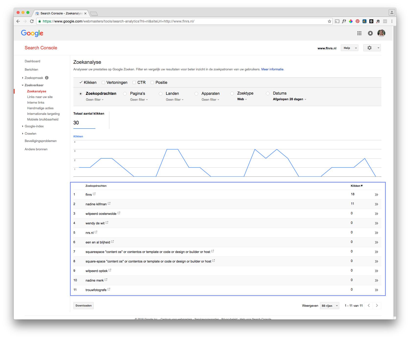 Voorbeeld van zoekanalyse van zoekverkeer binnen Google Search Console