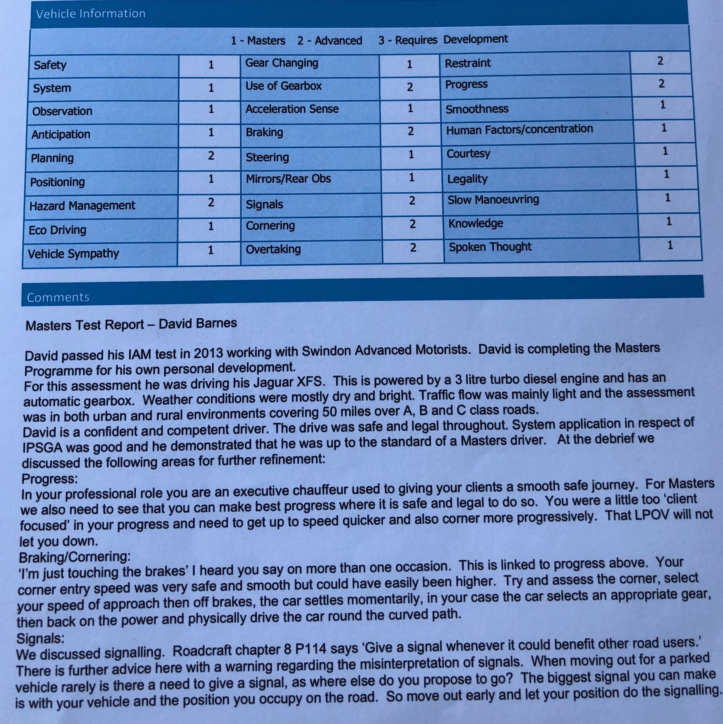 Masters score sheet