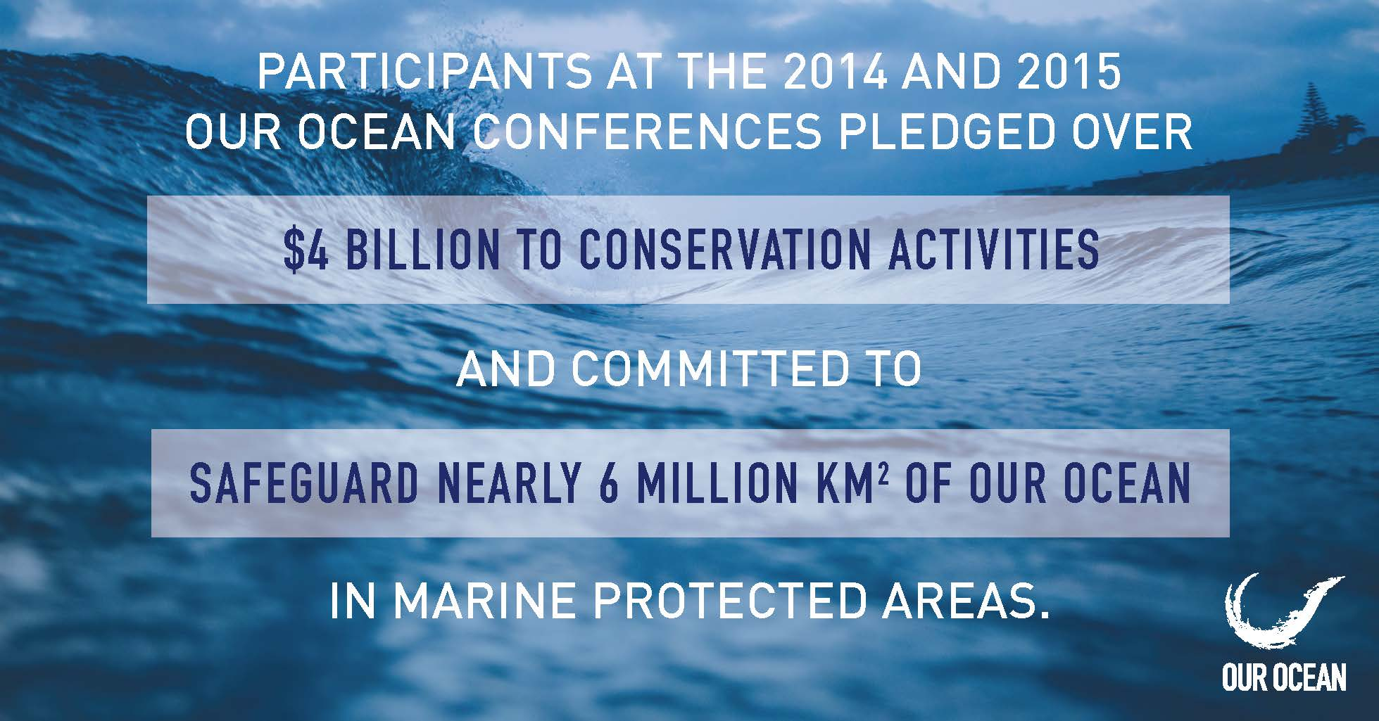 1. Our Ocean Conference Facts.jpg