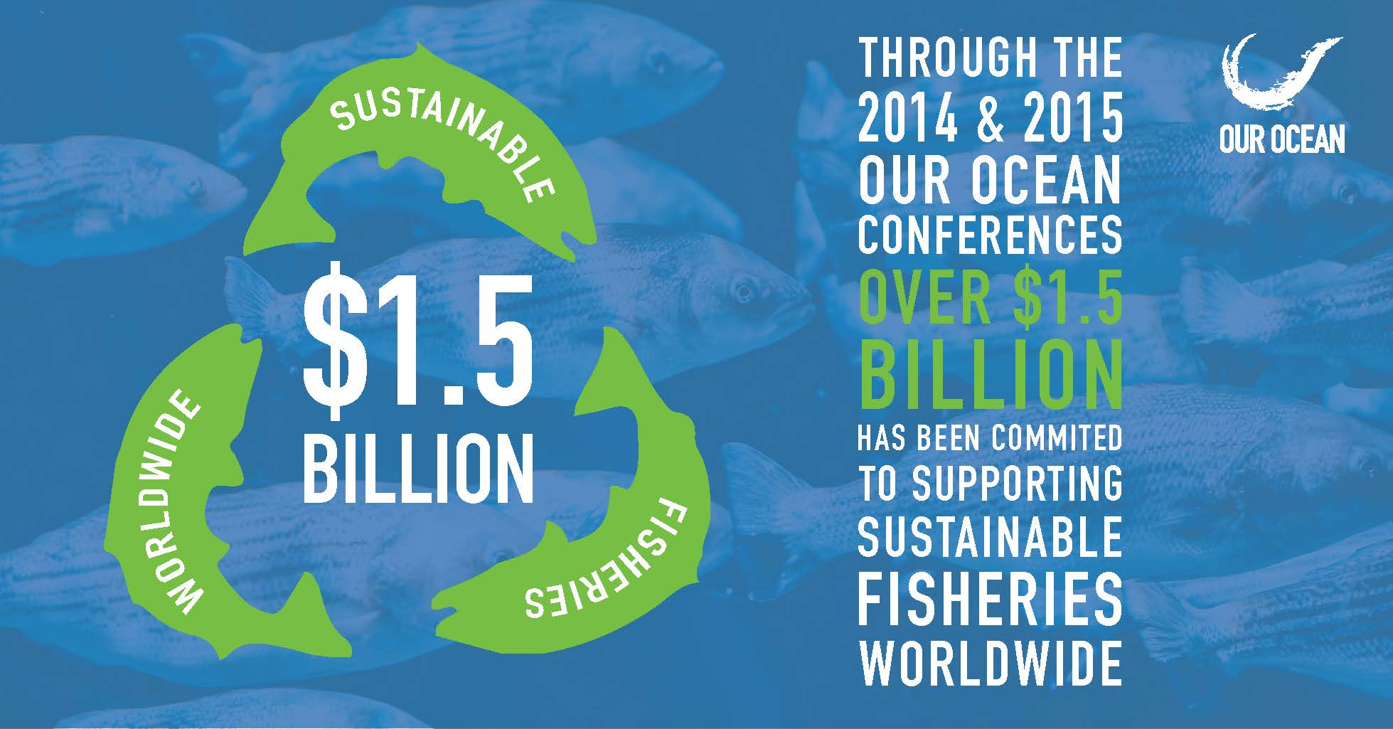 3. Our Ocean Conference Fish Facts.jpg