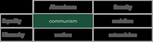 Source:  Tony Signorelli / The Postcapitalist Future