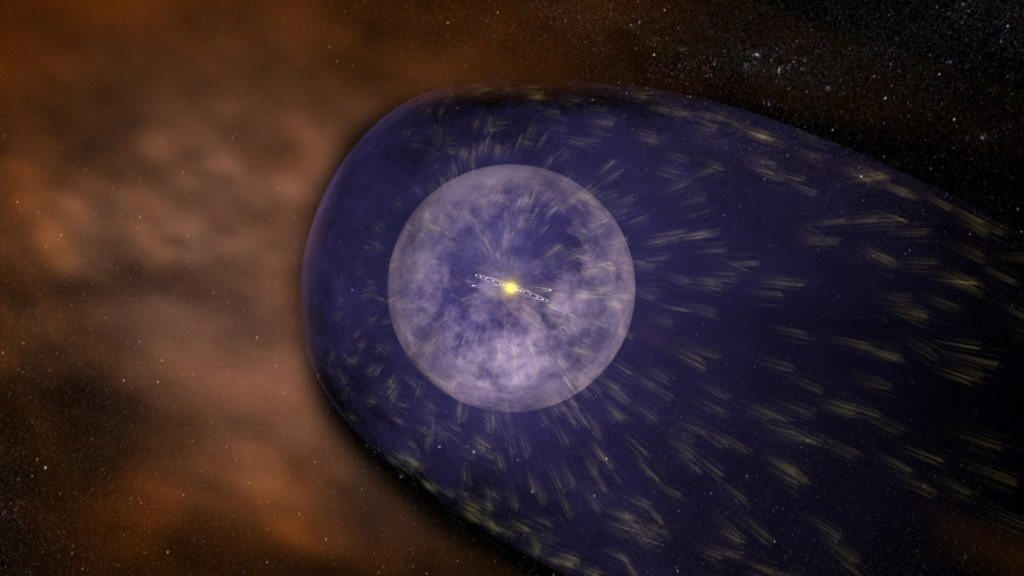 Still from an animation showing the heliosphere in pale purple in the center of the image. In darker purple is the heliosheath, with the heliopause as the interface between purple and orange (the true interstellar medium). Image Credit: NASA/Goddard Space Flight Center Conceptual Image Lab
