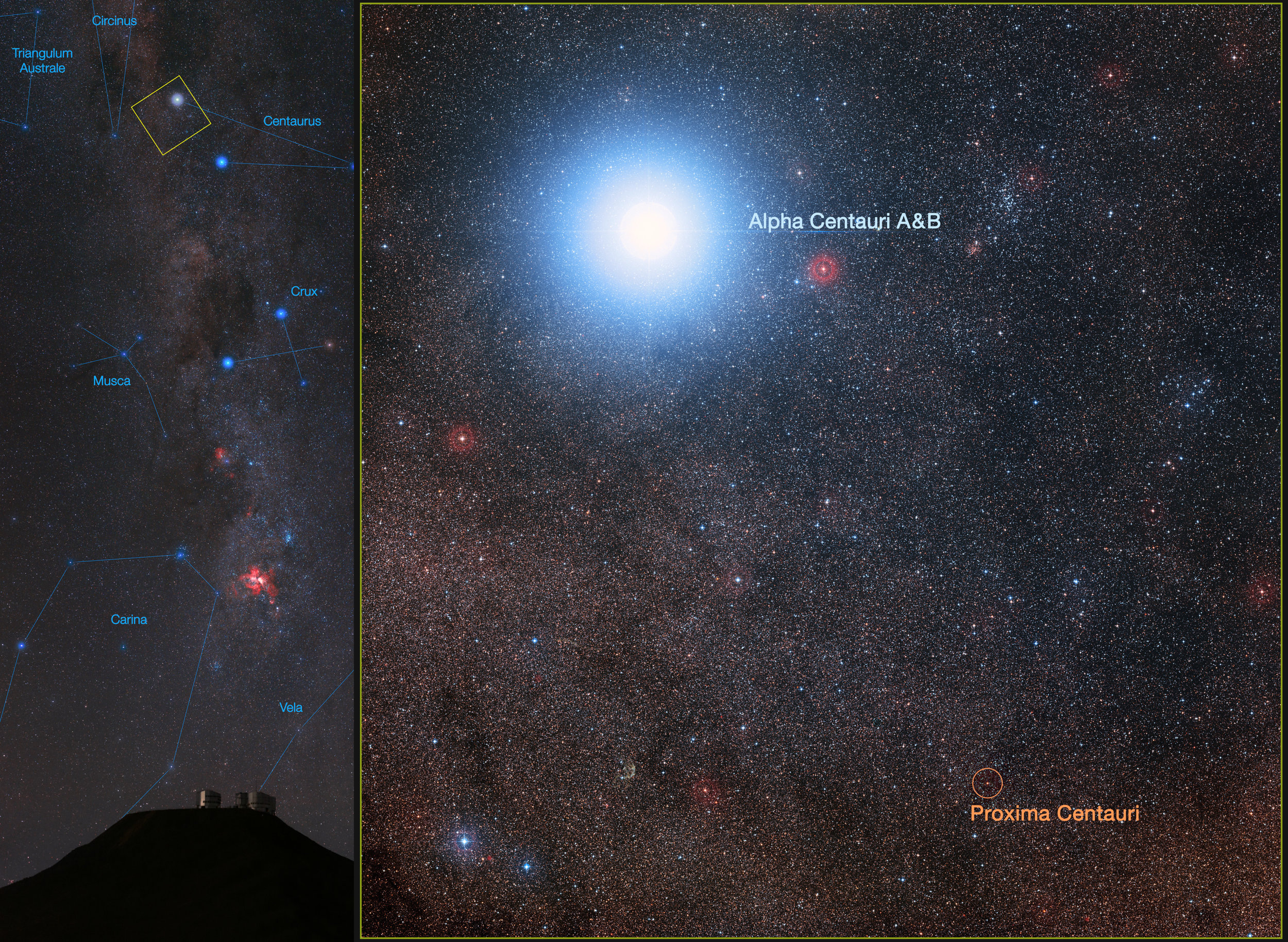 This image shows the closest stellar system to the Sun, the bright double star Alpha Centauri AB and its distant and faint companion Proxima Centauri. In late 2016 ESO signed an agreement with the Breakthrough Initiatives to adapt the VLT instrumentation to conduct a search for planets in the Alpha Centauri system. Such planets could be the targets for an eventual launch of miniature space probes by the Breakthrough Starshot Initiative. Image Credit: ESO/B. Tafreshi (twanight.org)/Digitized Sky Survey 2 Acknowledgement: Davide De Martin/Mahdi Zamani