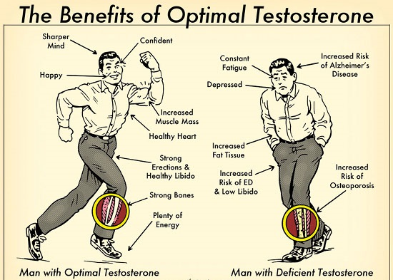 Why Testosterone Replacement Therapy Is Failing You — Doctor K
