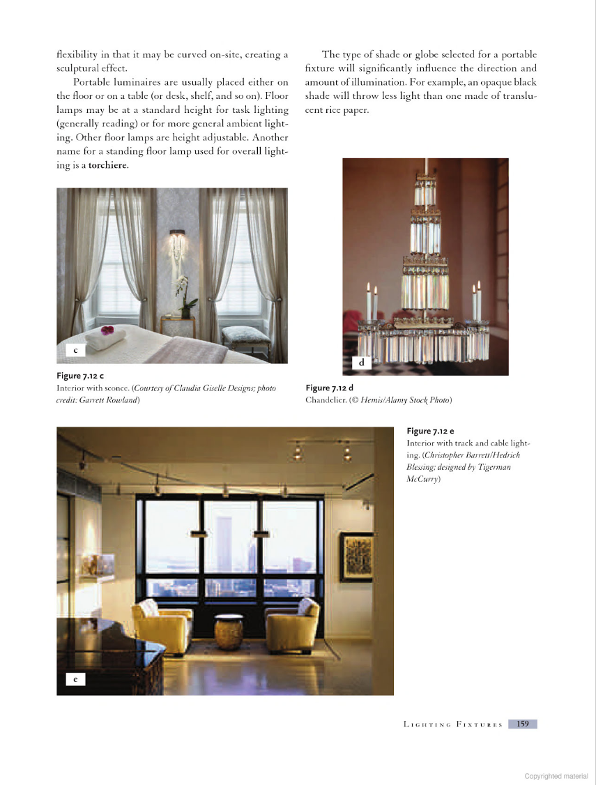 Foundations of Interior2 Design Claudia Giselle Design.png
