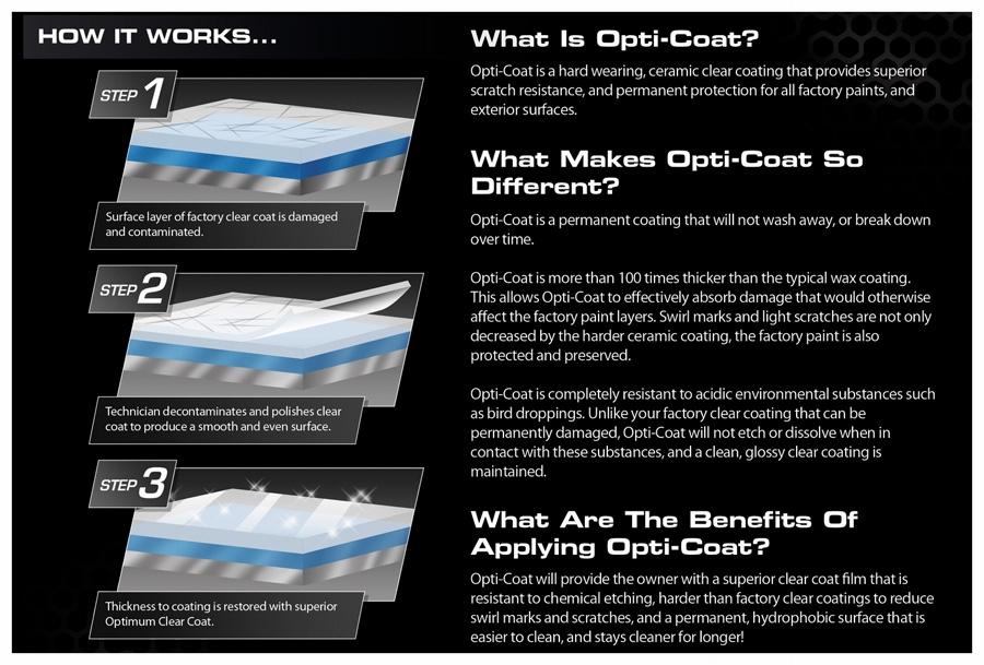 ceramic-paint-coatings-explained.jpg