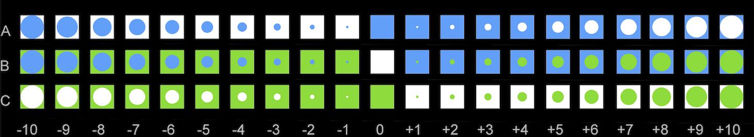 unidades de azulejo