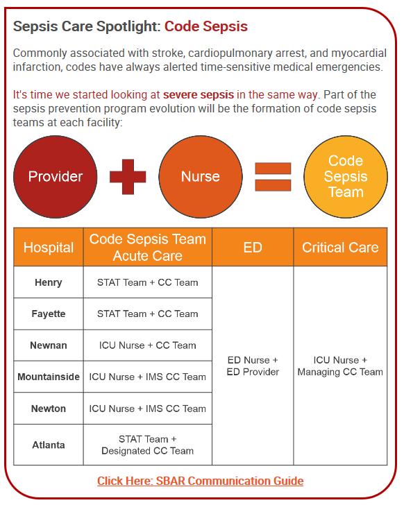 the code sepsis team for each hospital