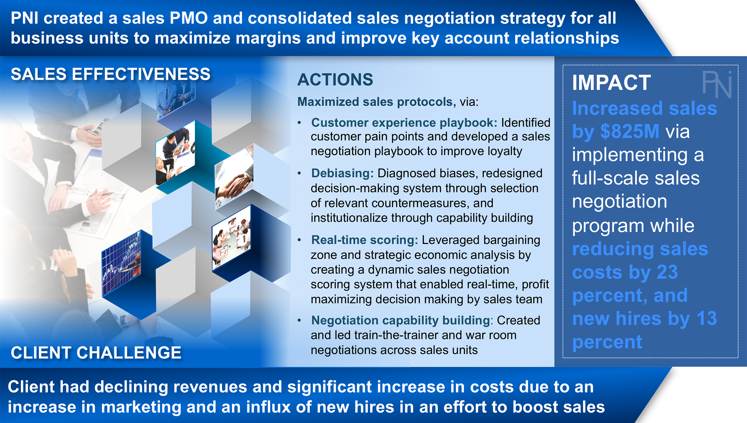 Sales Force Effectiveness Results 1 - PNI.png