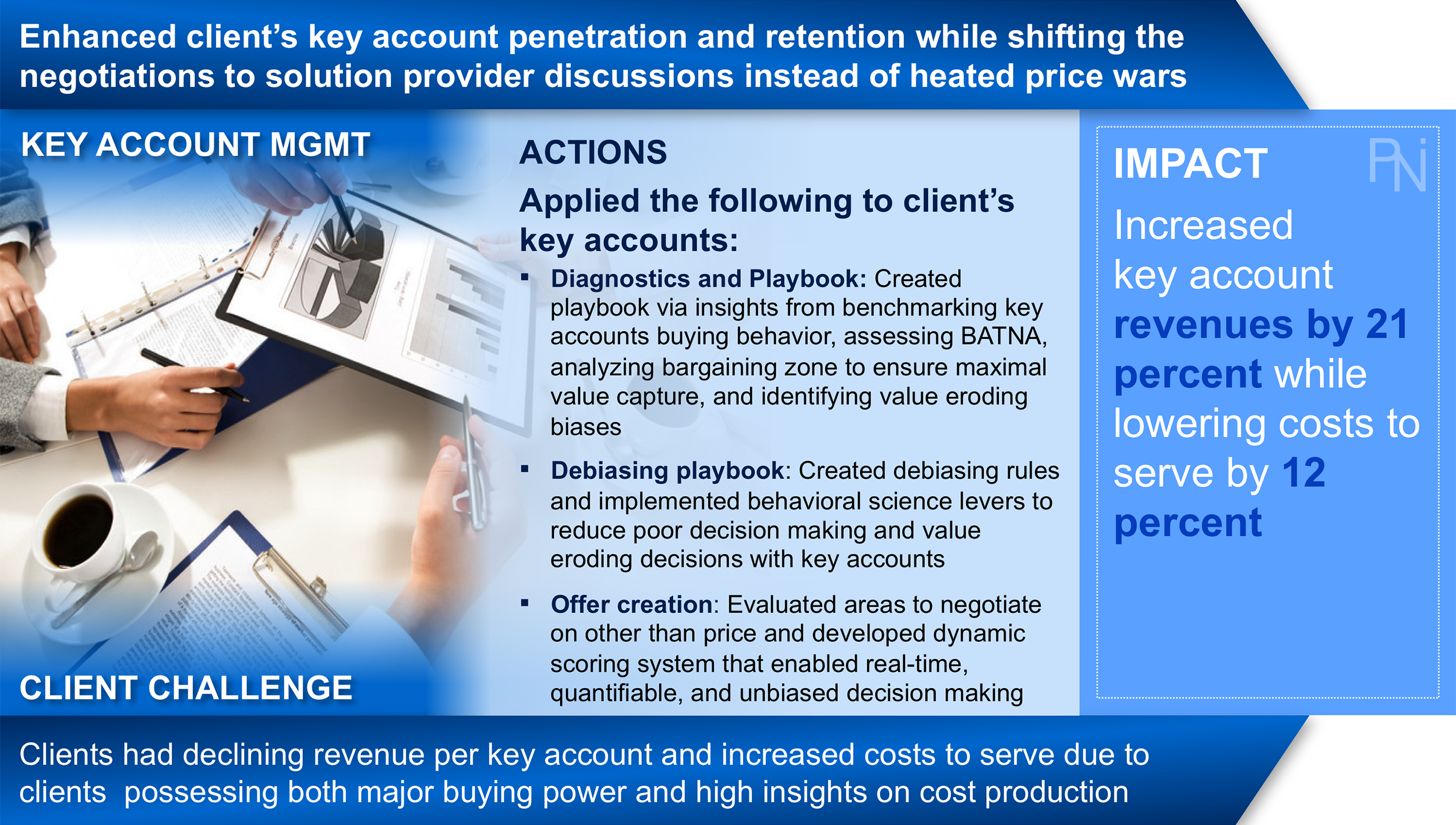 Key Account Management Results 2 - PNI.png