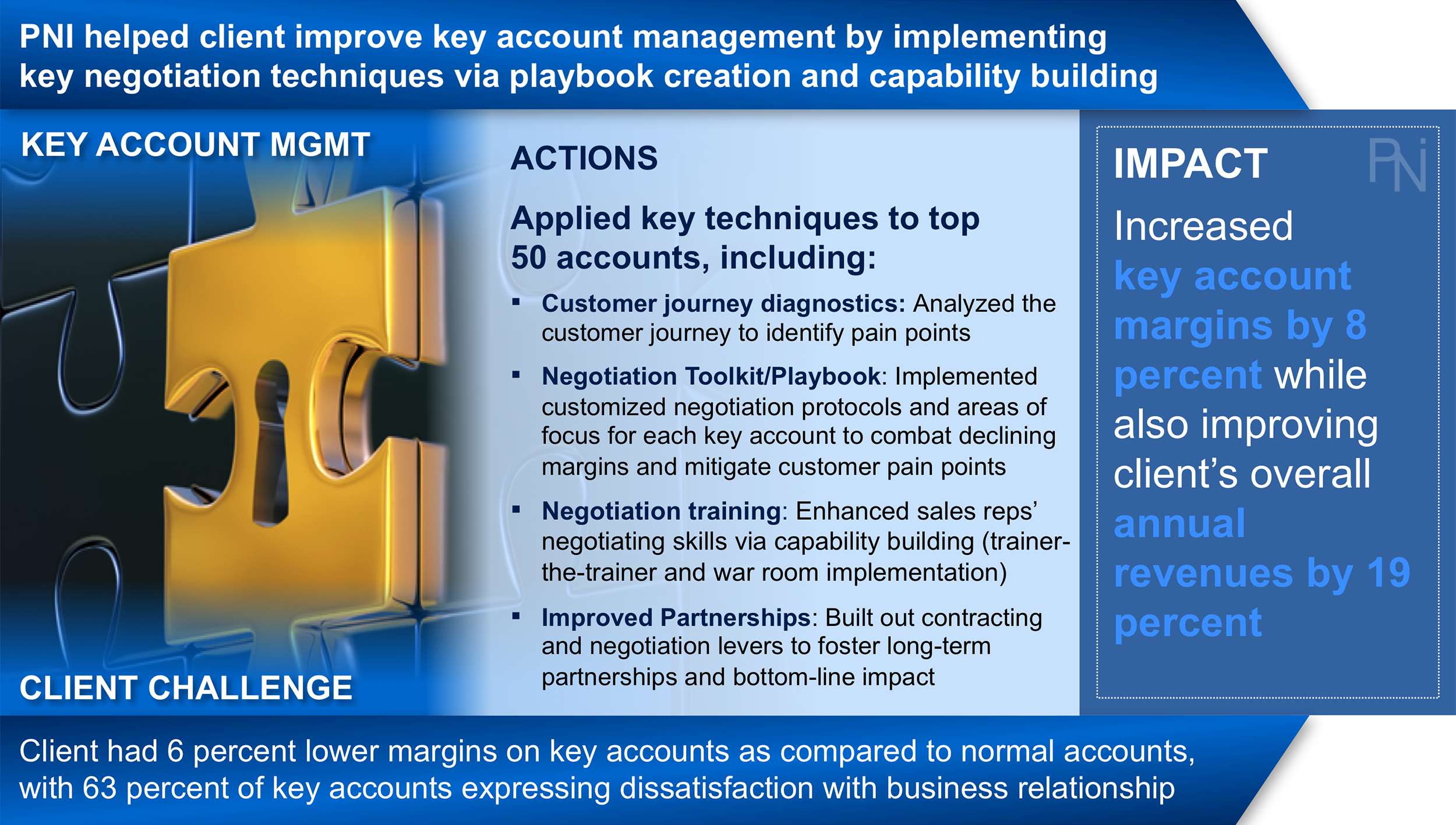 Key Account Management Results 1 - PNI.png