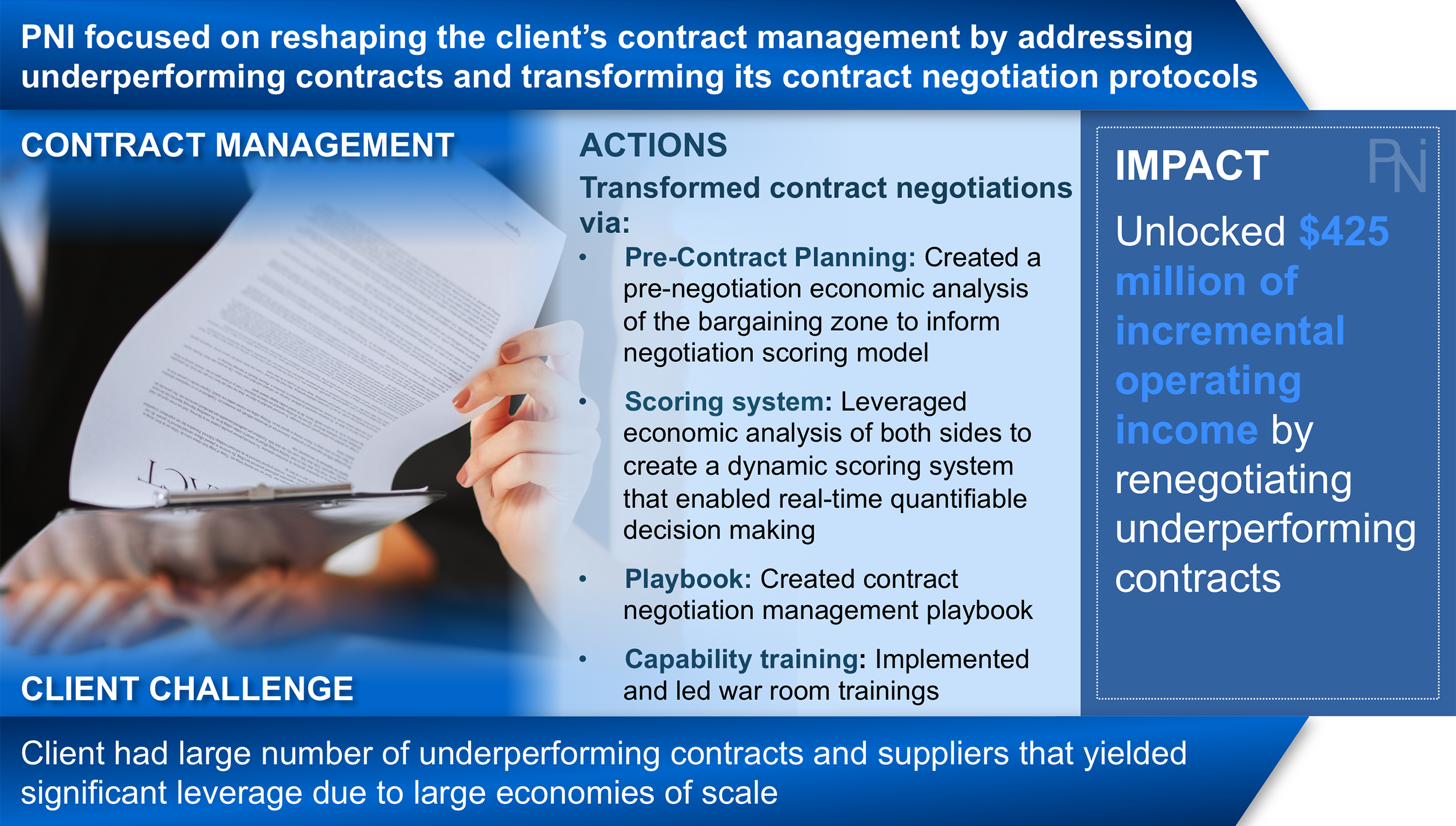 Contract Management Results 1 - PNI.png