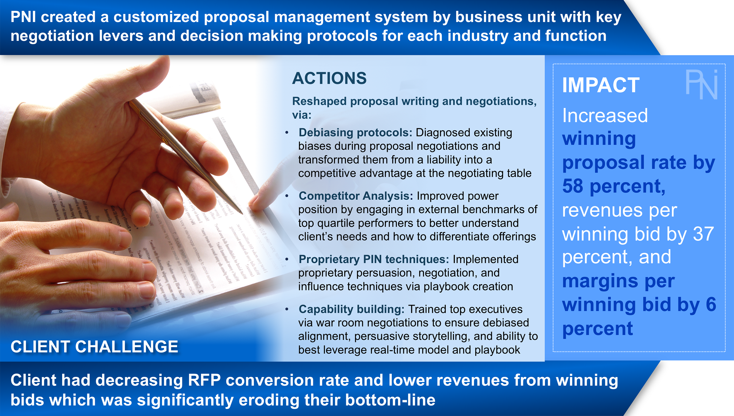Proposal Results 2 - PNI.png