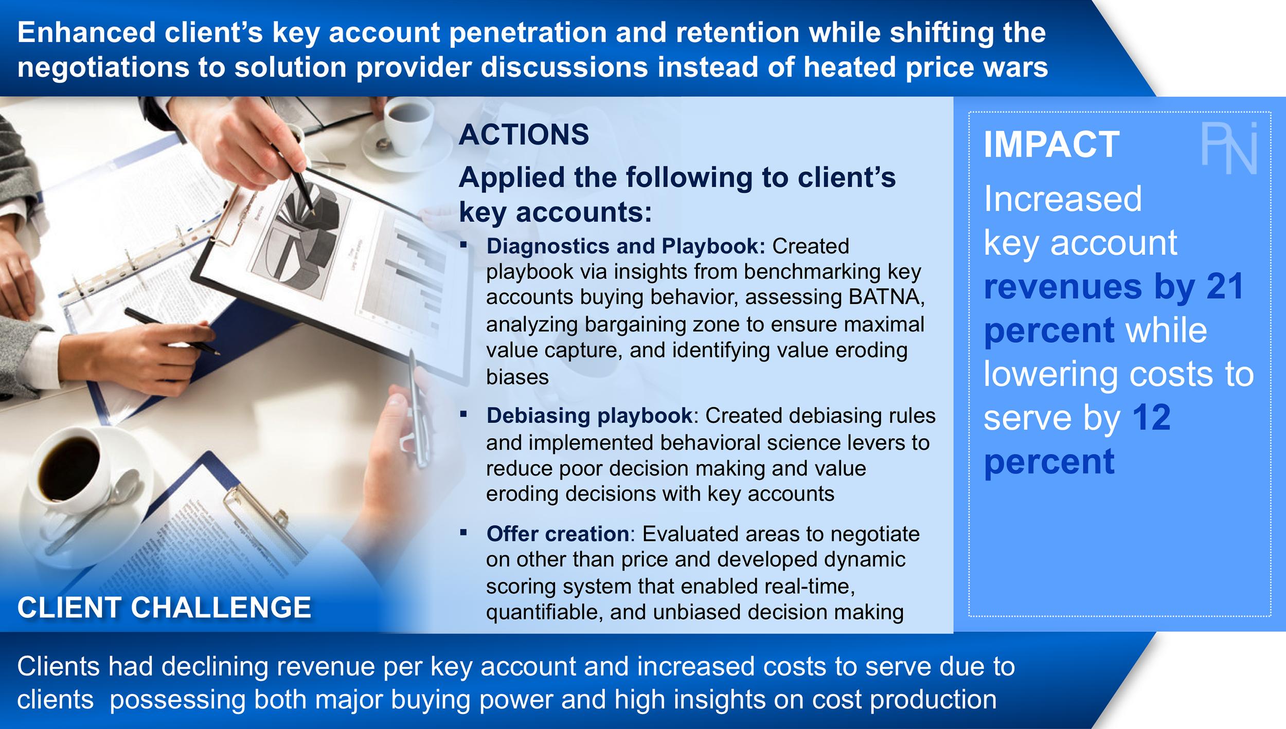 key-account-penetration-public-nipple-clamp-and-dildo