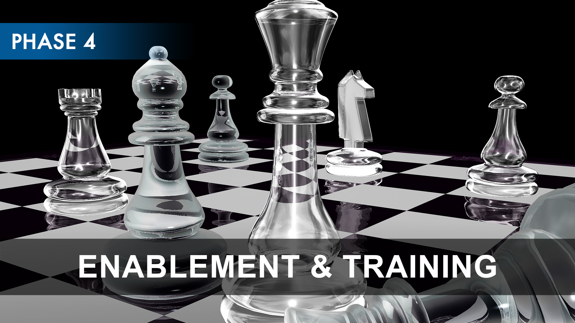 Phase 4 - Enablement and Training.jpg