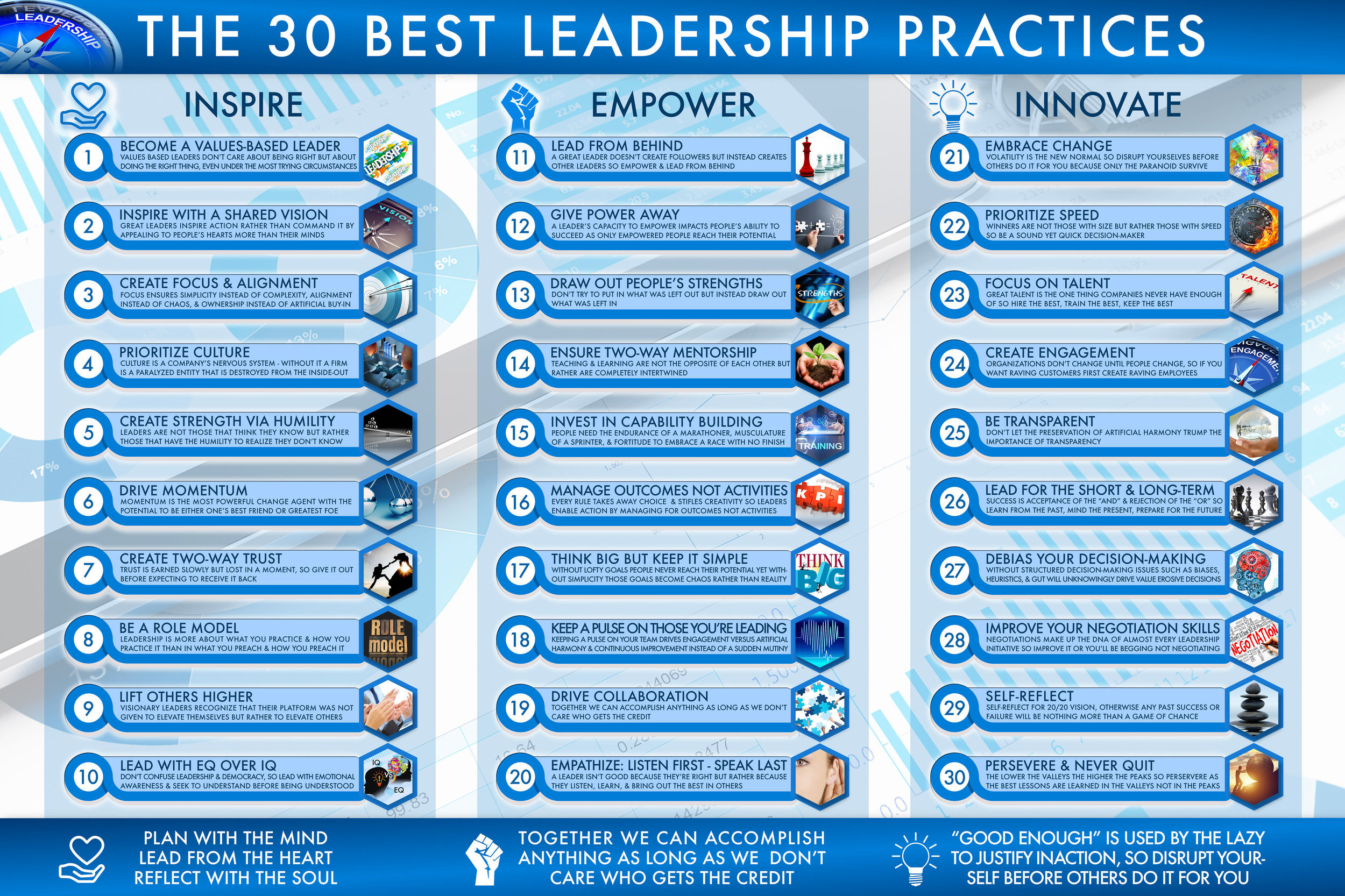 30 Best Leadership Practices (PNI) (Smaller).jpg