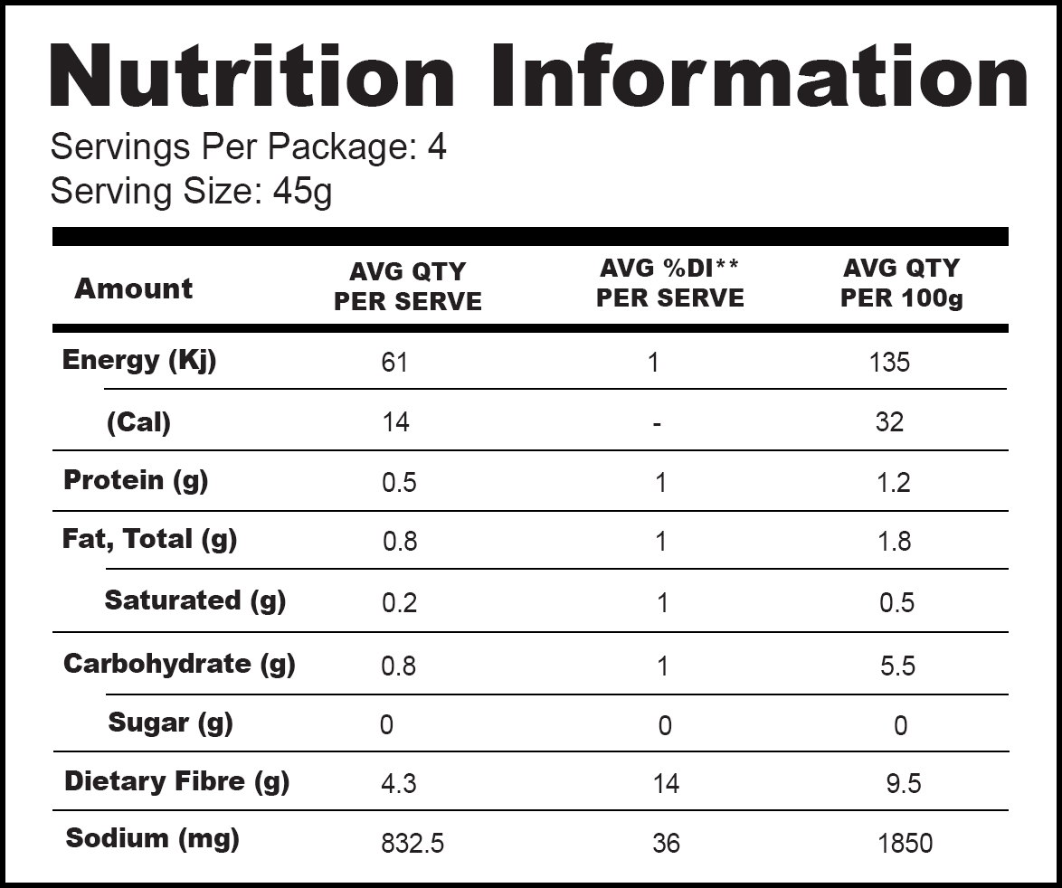 ** Percentage Daily Intakes are based on an average adult diet 8700KJ. Your daily intakes may be higher or lower depending on your energy needs