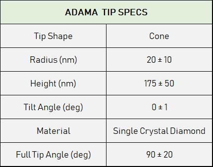 CONE- ADAMA TIP SPECS.png