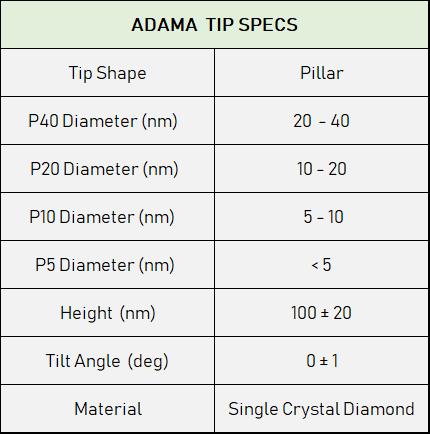 PILLAR- ADAM TIP SPECS.png