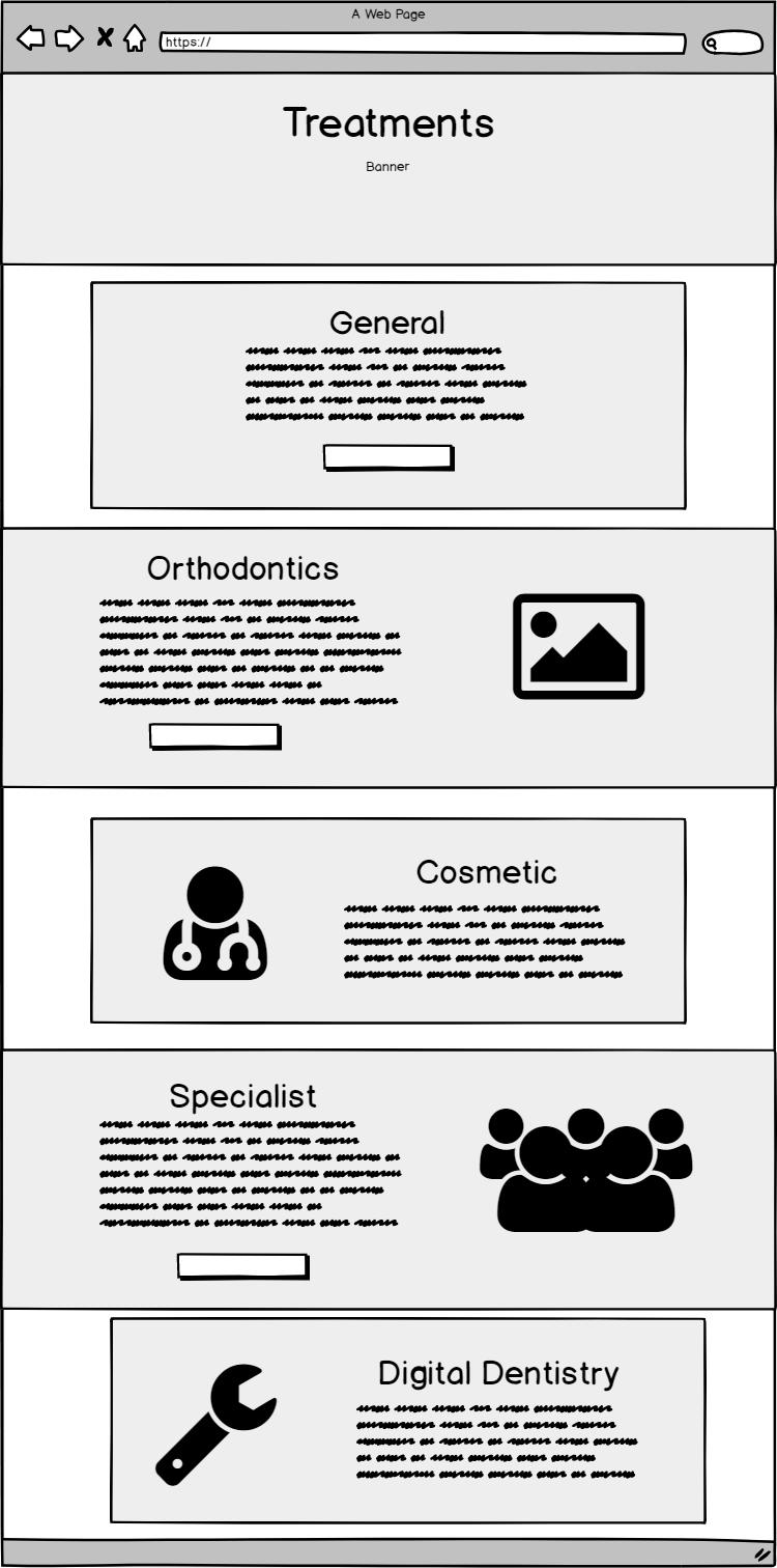 TSB - Treatments (1).png