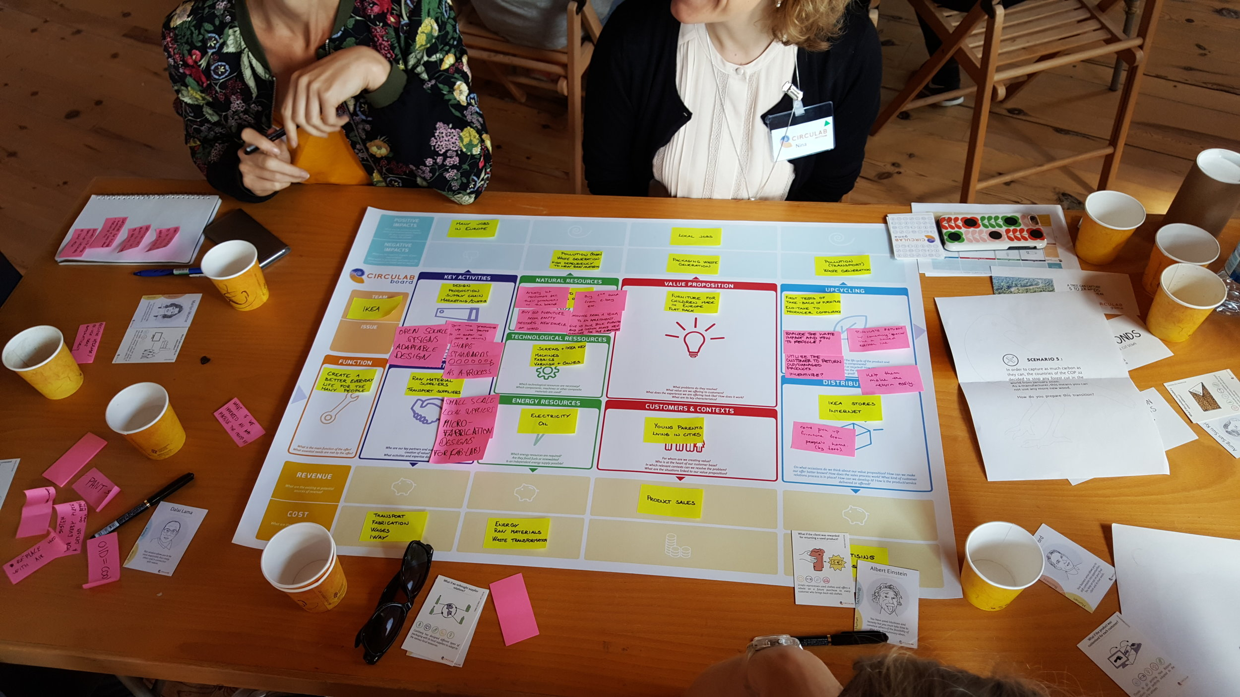 Circular economy workshop with the Circulab for IKEA