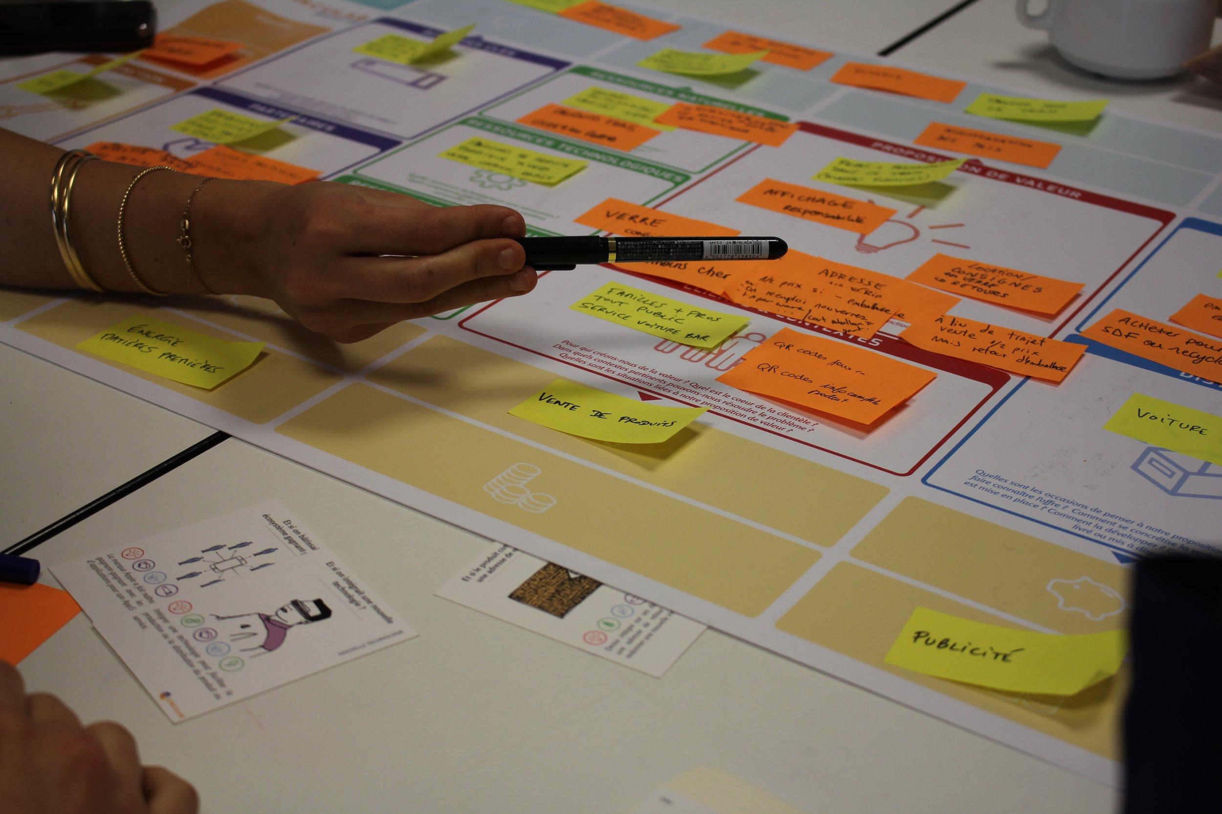 Circular economy workshop with Circulab