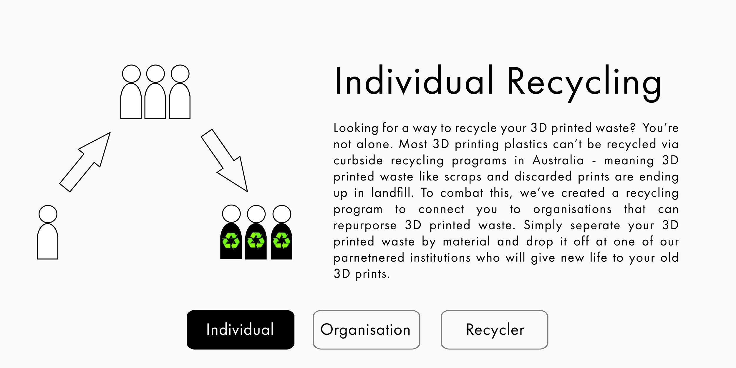 Individual Recycling.jpg