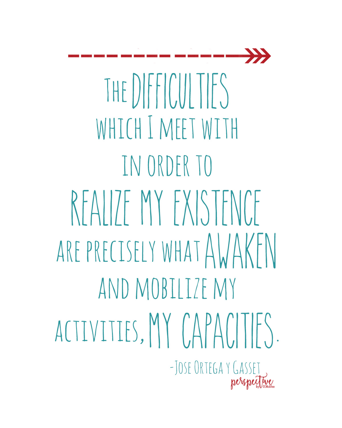 difficulty capacity quote