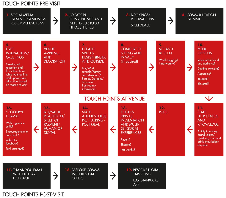 mapping-customer-journey.jpg