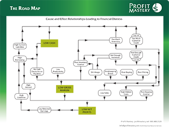 Roadmap for Syllabus.png