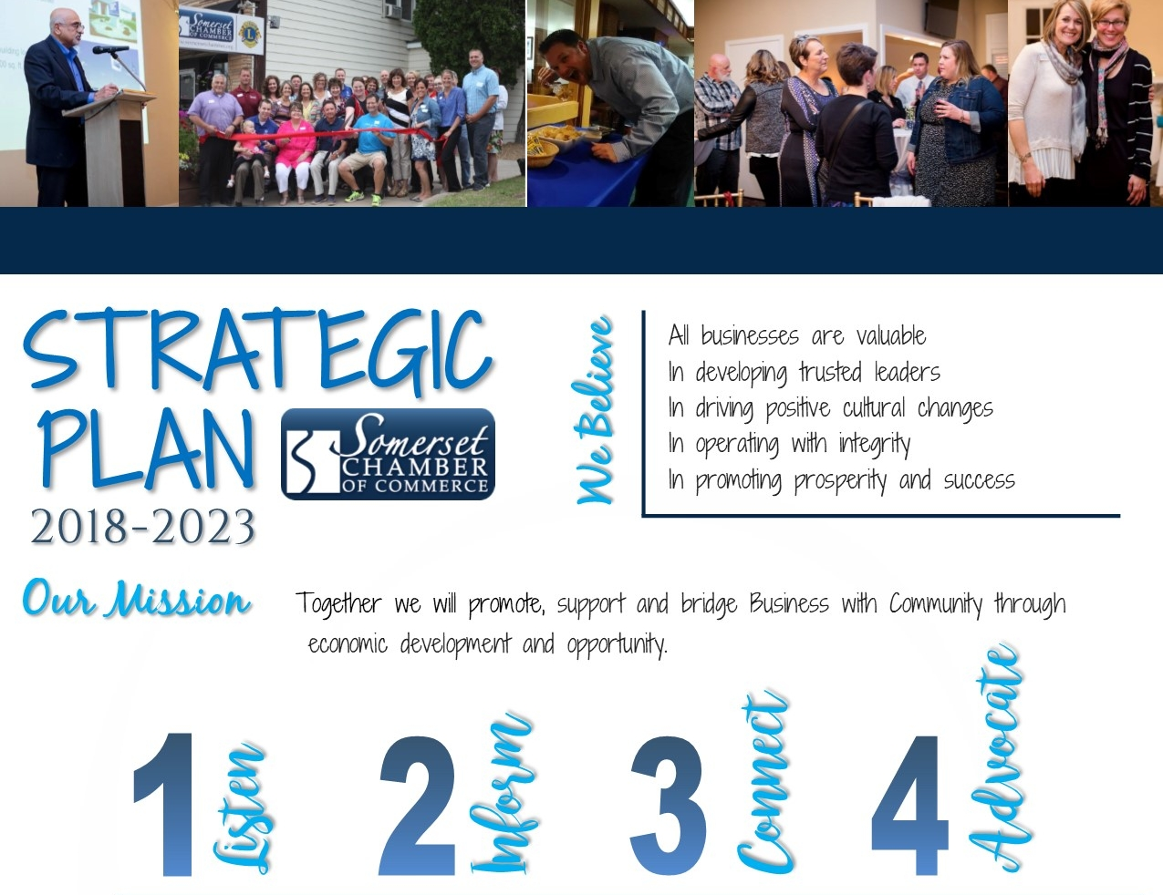Chamber of Commerce Announces New Strategic Plan - CLICK HERE to see the full Strategic Plan