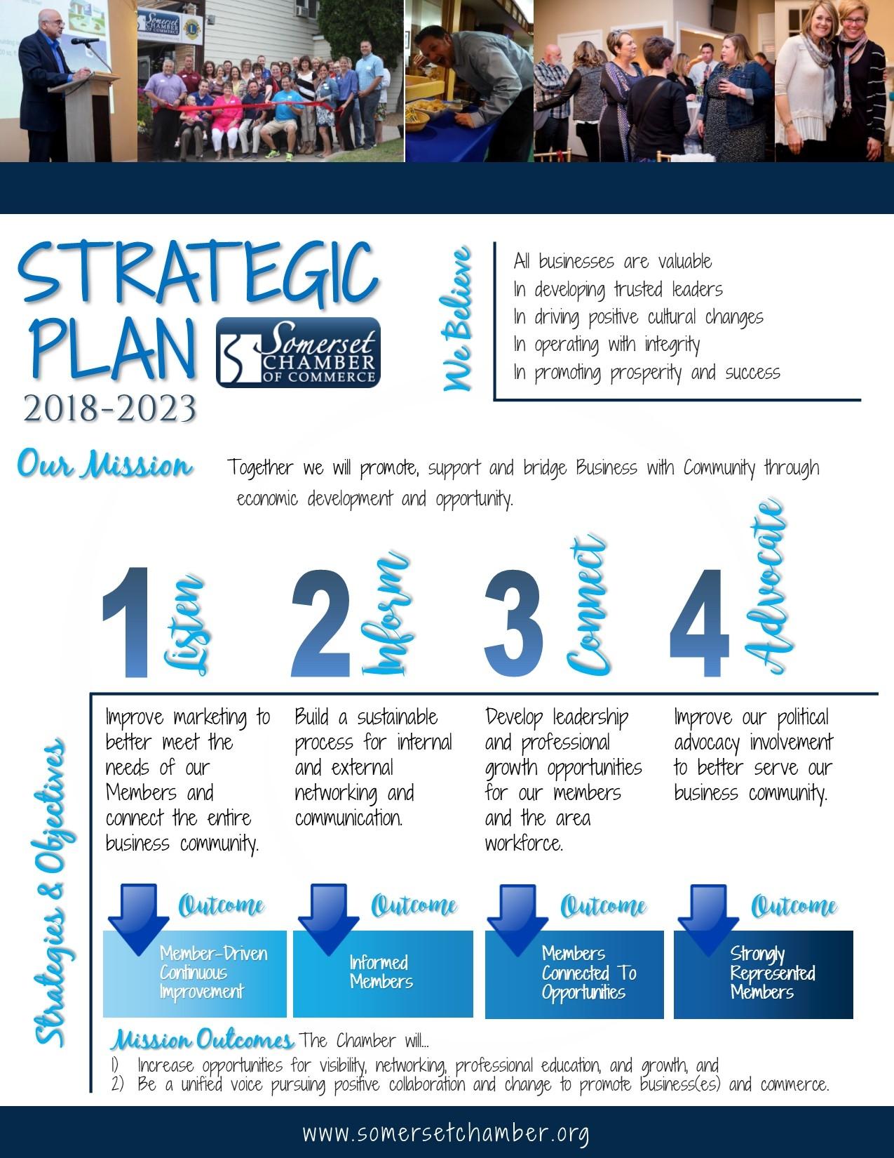 2018 - 2023 Strategic Plan Publication.jpg