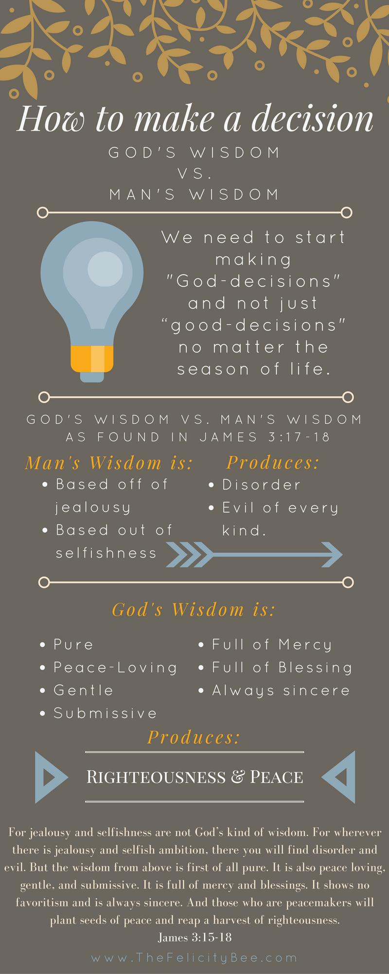 Godly wisdom vs. Man's wisdom