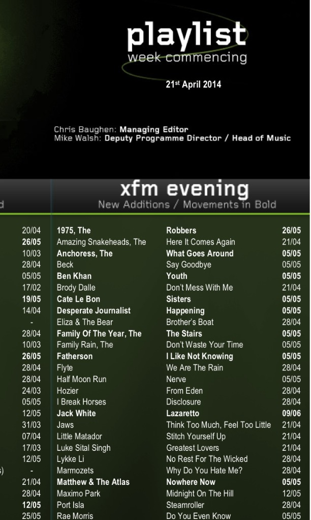 The single has been added to the XFM playlist!!!